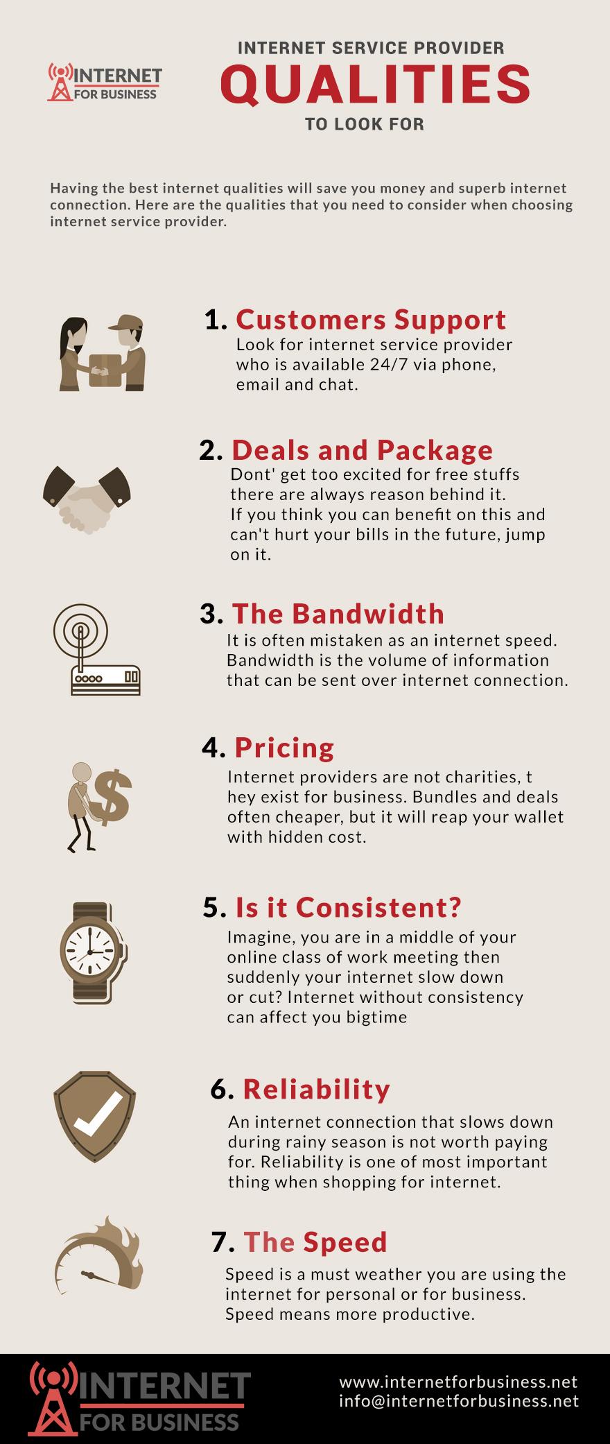 best internet qualities infographics