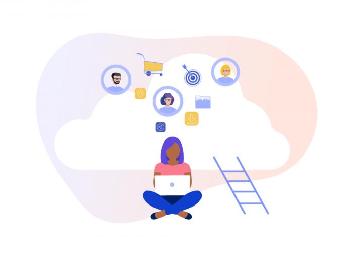 cloud-based-crm